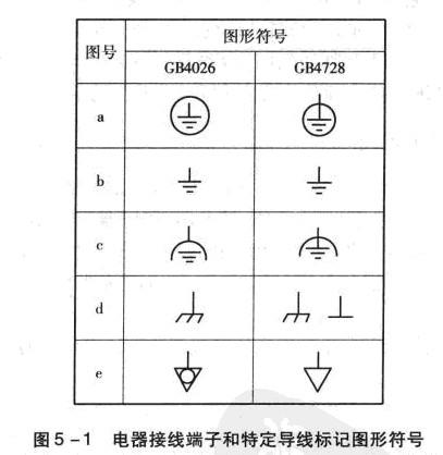 其图形符号如图5一le所示