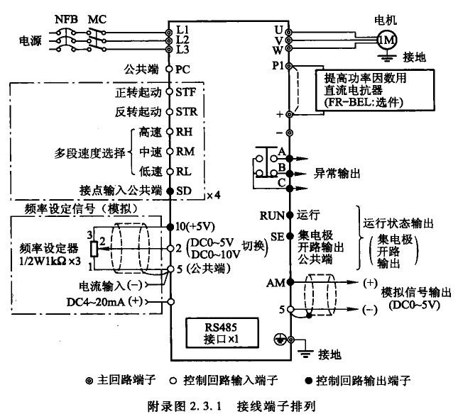 变频器的接线端子使用说明(图)
